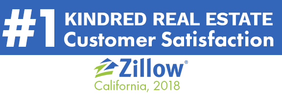 Kindred is number one for customer satisfaction in California, 2018, according to Zillow.